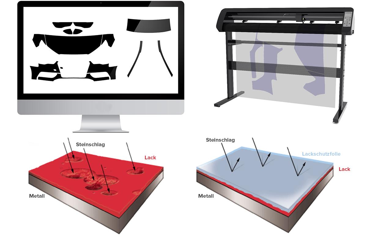 Lackschutz - Technische Details